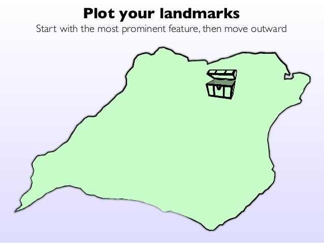 N  Plot your landmarks  Start with the most prominent feature, then move outward