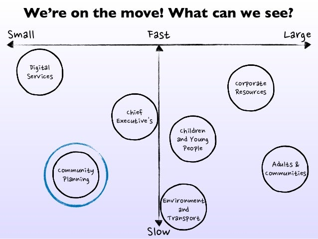 Mapping the Way Forward UX Cambridge 2014