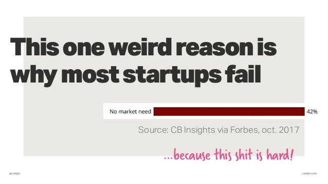 @cabgfx cabgfx.com Thisoneweirdreasonis whymoststartupsfail …because this shit is hard! Source: CB Insights via Forbes, oc...