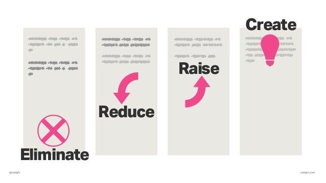 "@cabgfx cabgfx.com Eliminate Reduce Create Raise ""Minimize the time it takes to do X, when Y"" ""Minimize the time it takes ..."