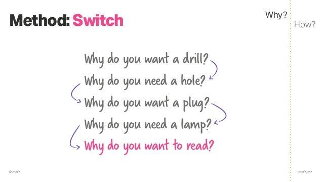 @cabgfx cabgfx.com Method:Switch Why do you want a drill? Why do you need a hole? Why do you want a plug? Why do you need ...