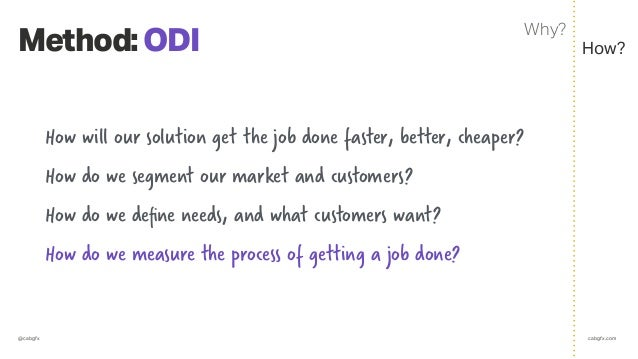 @cabgfx cabgfx.com Method:ODI How? Why? How will our solution get the job done faster, better, cheaper? How do we segment ...