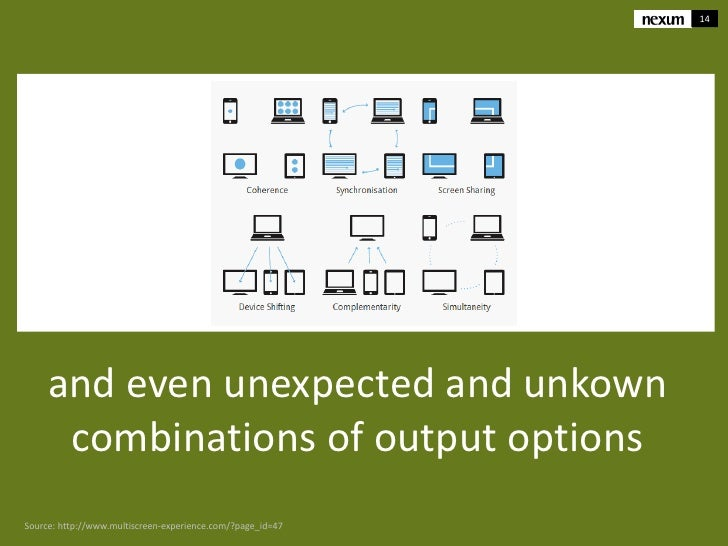 14     and even unexpected and unkown      combinations of output optionsSource: http://www.multiscreen-experience.com/?pa...