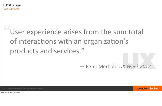 """UX Strategy     UX VS. BRAND  """"          User experience arises from the sum total              of i..."""
