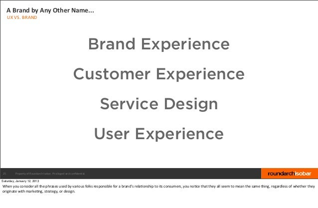 A Brand by Any Other Name...     UX VS. BRAND                                                               ...