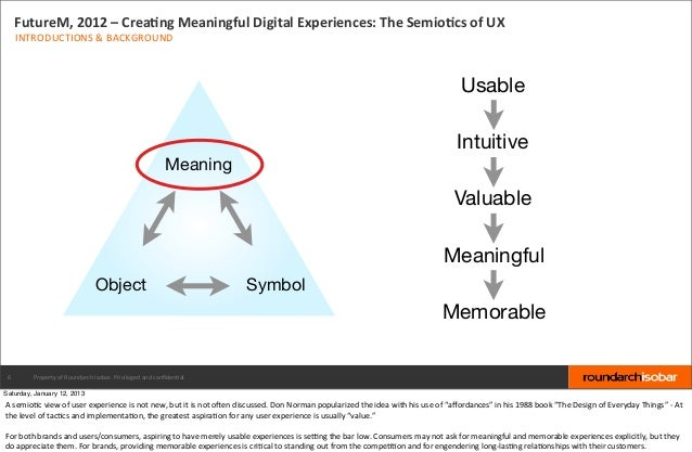 FutureM, 2012 – CreaBng Meaningful Digital Experiences: The SemioBcs of UX     INTRODUCTIONS & BAC...