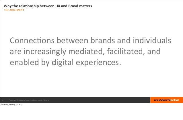 Why the relaBonship between UX and Brand maPers     THE ARGUMENT           Connec&ons between brands ...