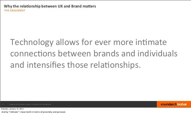 Why the relaBonship between UX and Brand maPers     THE ARGUMENT             Technology allows for e...