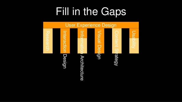 Fill in the Gaps User Experience Design