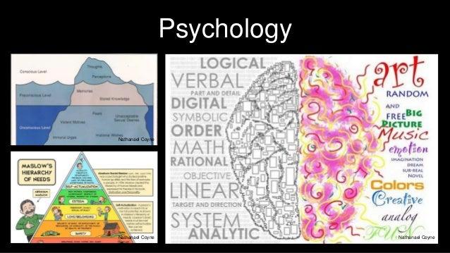 Psychology Nathanael Coyne Nathanael Coyne Nathanael Coyne