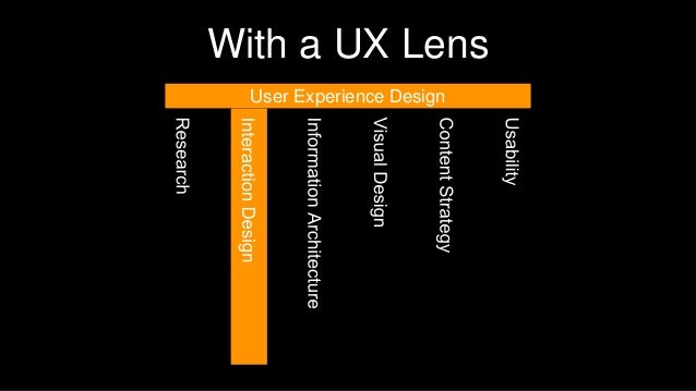 With a UX Lens User Experience Design