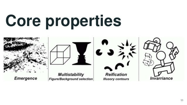 Core properties 11