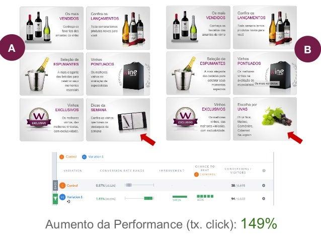 Obrigado! Deixe seu feedback aqui: bit.ly/uxconf-feed Teste A/B Como Método de Otimização de Interfaces huxley@wine.com.br...