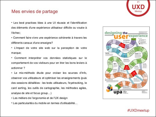 • 17 Avril 2013 Mes envies de partage UXDMeetup #1 #UXDmeetup • Les best practices liées à une UI réussie et l'identificat...
