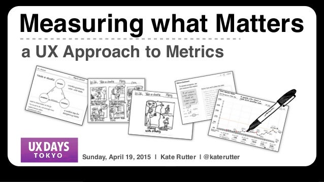 UX Days Tokyo | Measuring What Matters | @katerutter | APRIL 19, 2015 a UX Approach to Metrics Measuring what Matters Sund...