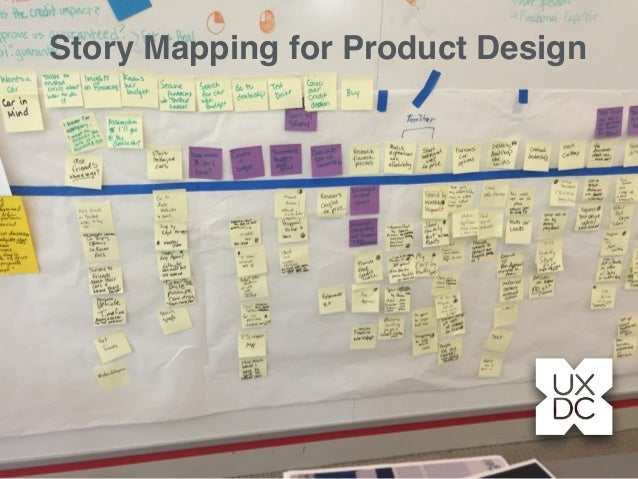 Story Mapping for Product Design