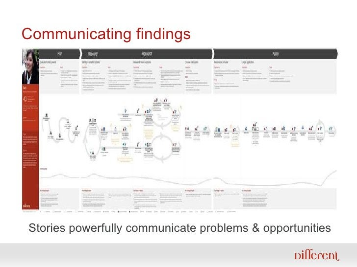 Communicating findings Stories powerfully communicate problems & opportunities