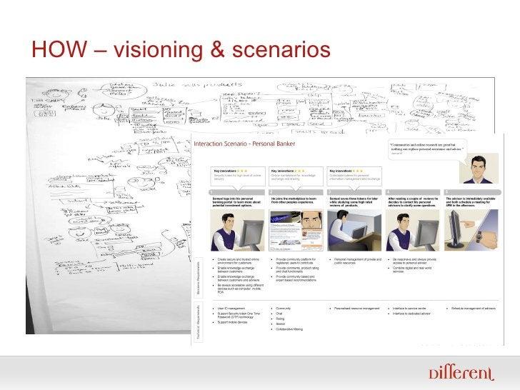 HOW – visioning & scenarios