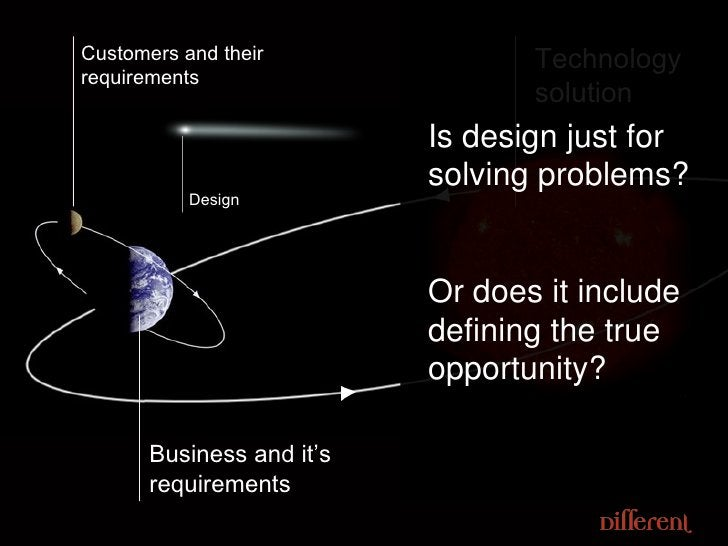 Technology solution Customers and their requirements Business and it's requirements Design Is design just for solving prob...