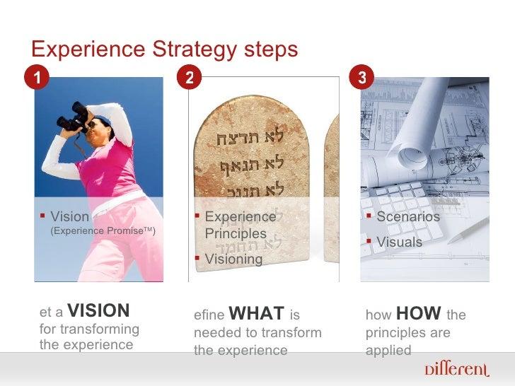 Experience Strategy steps <ul><ul><li>Set a  VISION   for transforming the experience </li></ul></ul><ul><li>Vision  (Expe...