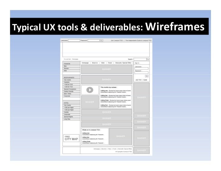 TypicalUXtools&deliverables:Wireframes  yp