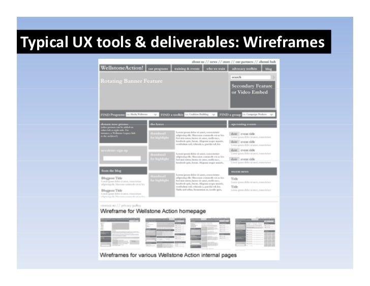 TypicalUXtools&deliverables:Wireframes