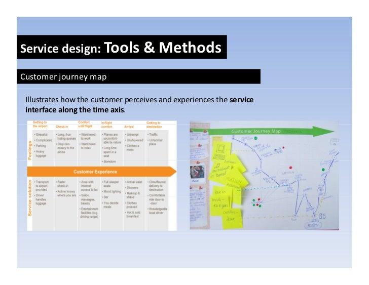 Servicedesign:Tools&Methods             g  Customerjourneymap   Illustrateshowthecustomerperceivesandexperienc...