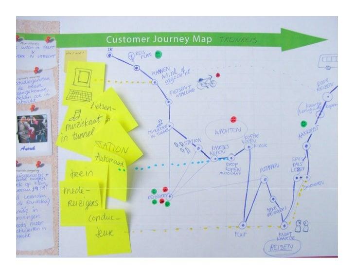 Servicedesign:Tools&Methods             g  Ideation,contextmapping&participatorydesign     Reveals users'conscio...