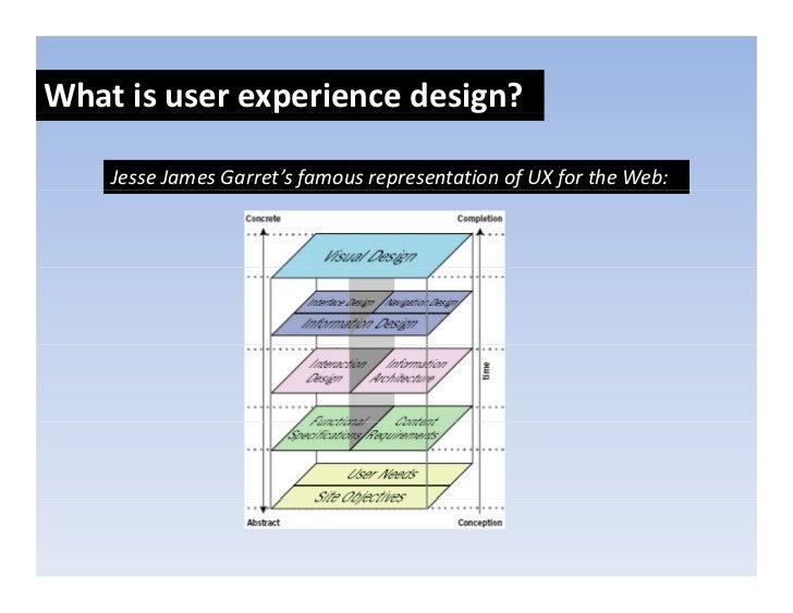 Whatisuserexperiencedesign?                p            g      JesseJamesGarret'sfamousrepresentationofUXforth...