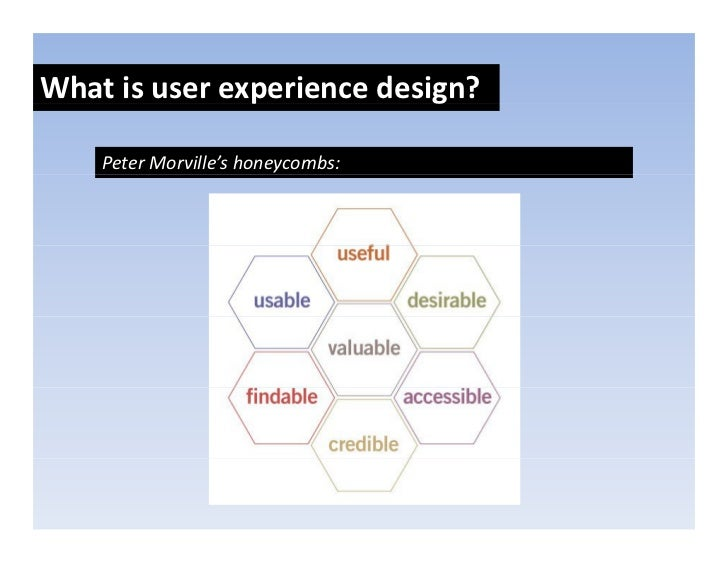 Whatisuserexperiencedesign?                p            g      PeterMorville'shoneycombs: