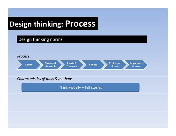 "Designthinking:Skillsets Design thinking: Skill sets   ""T‐shaped""people    Theyhaveaprincipalskillthatdescribes..."