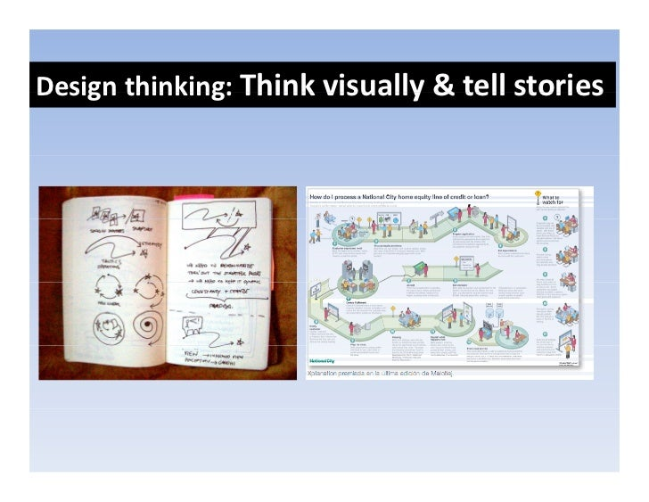 Designthinking:Thedesignofbusiness Design thinking: The design of business  RogerMartin,thedeanoftheRotmanscho...