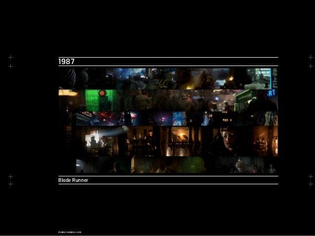 + + + + + + + + PEDRO CARDOSO, 2015 1987 Blade Runner