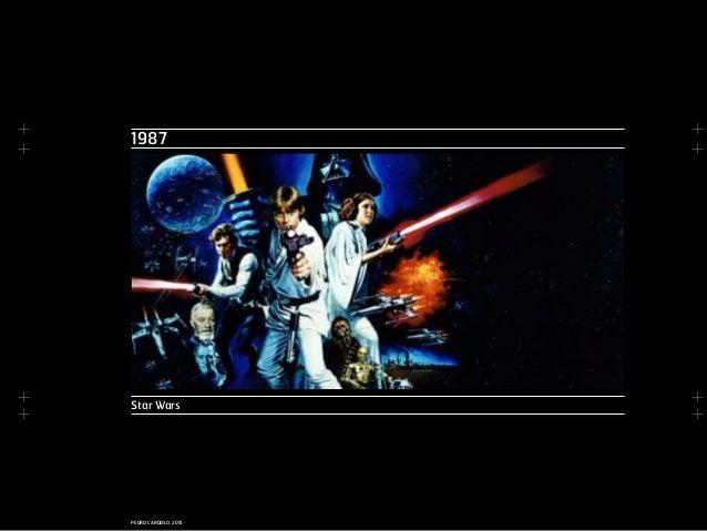+ + + + + + + + PEDRO CARDOSO, 2015 1987 Star Wars