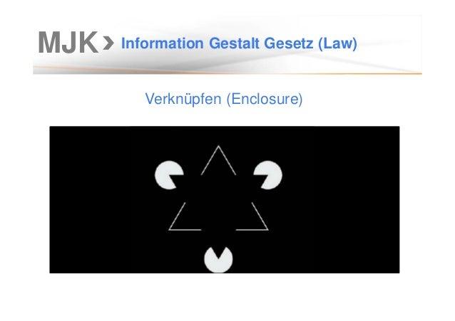 MJK Information Gestalt Gesetz (Law) Verknüpfen (Enclosure)