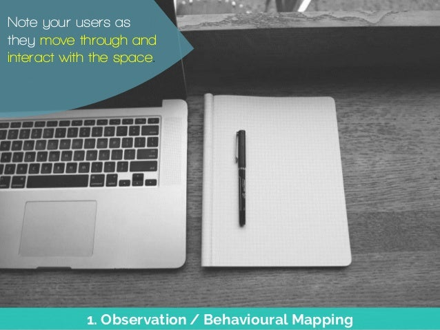 3. Cognitive Maps A brilliant jumping off point for the interview is the Cognitive Map. Ask your subject to draw a map fro...