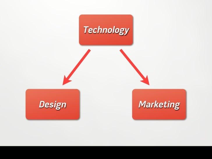 Technology   Marketing   Design