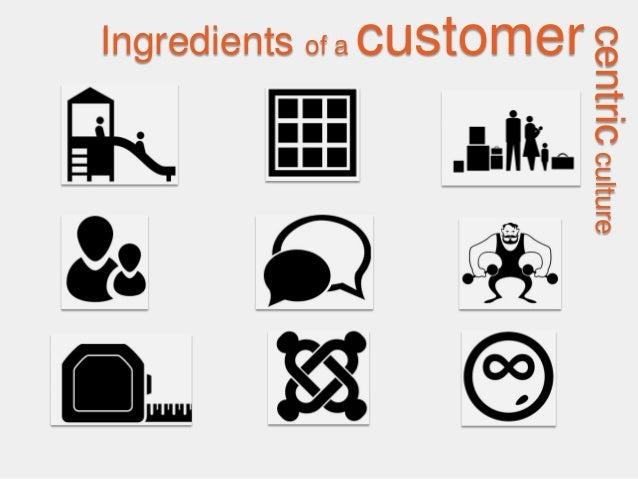 FrameworksTranslate and synthesize other frameworks                        Journey mapping   Customer Experience design gu...