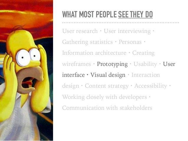 UX Designer Product Owner Developer UI Designer Marketing Manager Content Specialist Business AnalystProject Manager