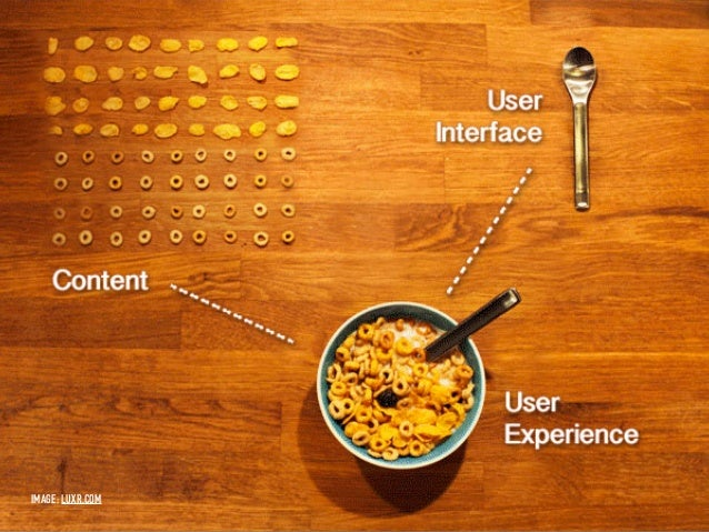 UX AND DATA Marrying UX and Analytics