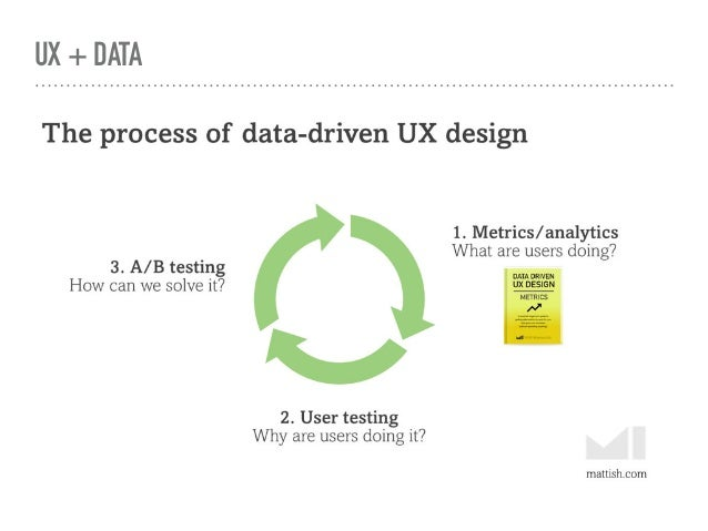 LEAN UX STARTING POINTS