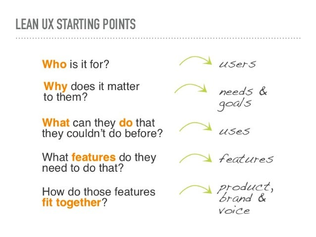 WHY DO USER RESEARCH? ➤ It's cheaper and faster to test assumptions and iterate with interviews, mockups and prototypes th...