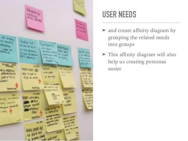 USER FLOWS Understand Your User Journeys