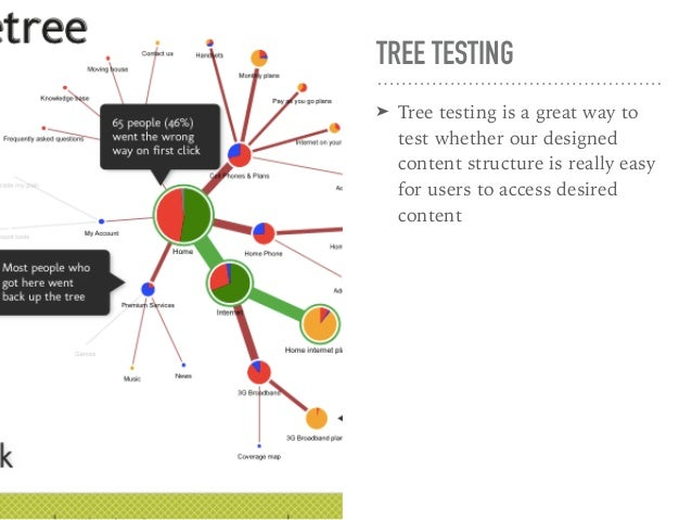GOOD A/B TEST OR MVT ➤ You test on something that is explainable ➤ Know what it will impact (e.g. conversion rates, more c...