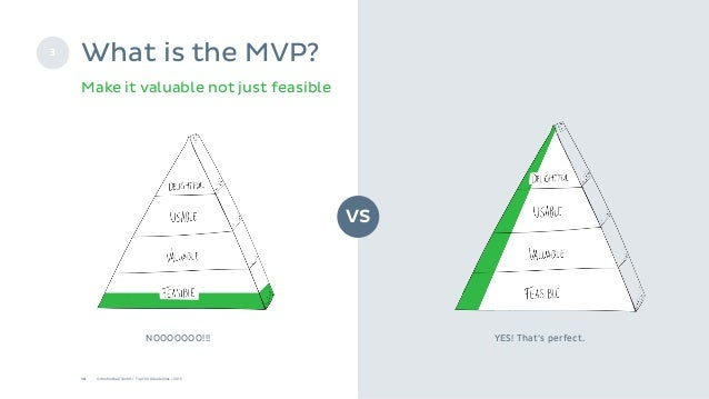 10 © Onefootball GmbH / Top 10 UX Guidelines / 2015 What is the MVP? Make it valuable not just feasible 3 VS NOOOOOOO!!! Y...