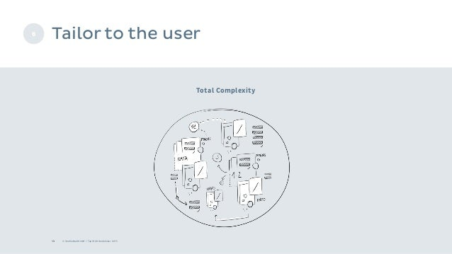 Tailor to the user 13 © Onefootball GmbH / Top 10 UX Guidelines / 2015 6 Total Complexity