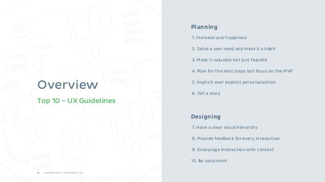 Overview 23 © Onefootball GmbH / Top 10 UX Guidelines / 2015 Planning 1. Increase user happiness 2. Solve a user need and ...