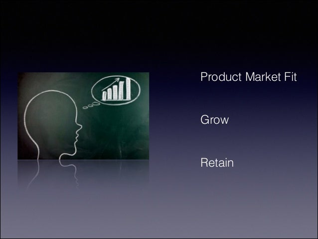 The growth hacking process: