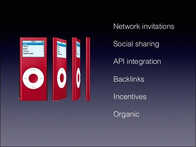 Network invitations Social sharing API integration Backlinks Incentives Organic
