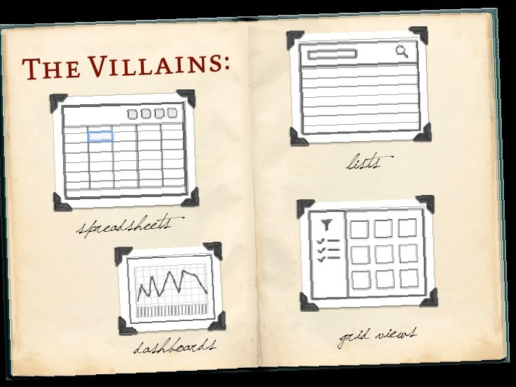 The Villains:                       lists   spreadsheets                       grid views          dashboards